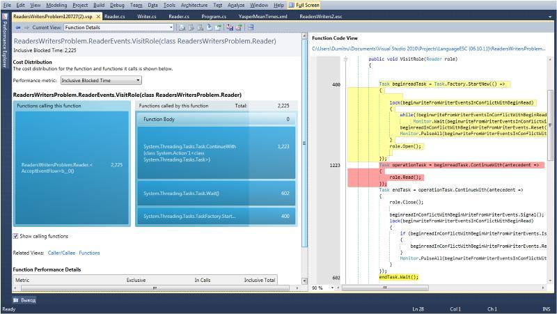 Detalii despre apelul unei funcții în Concurrency Visualizer (Visual Studio)